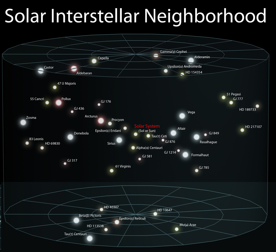 SolarInterstellar